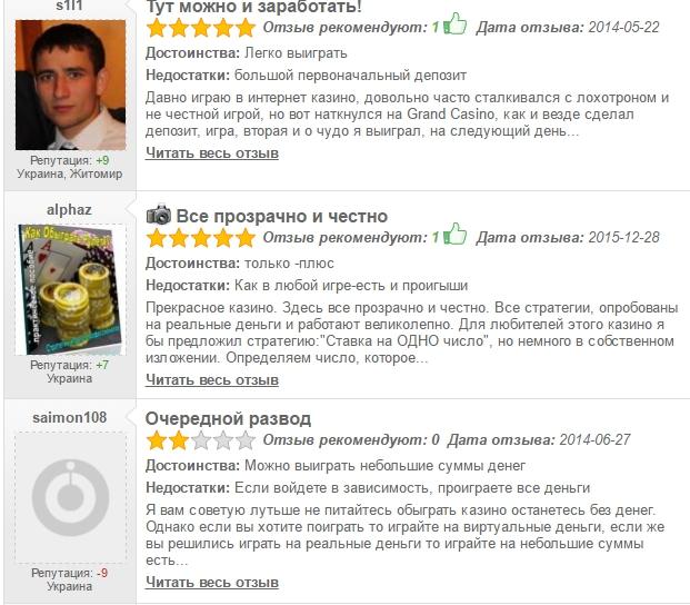Заказать положительные отзывы в reviewter'е