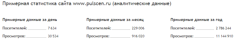 pulscen.ru