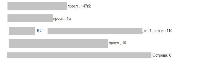 Bizly.ru