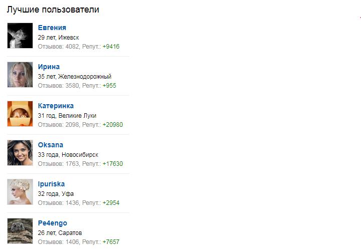 vseotzyvy.ru