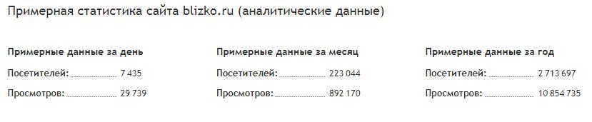 близко.ру